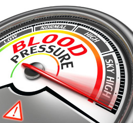 Featured Image: High Blood Pressure, Stressed Out